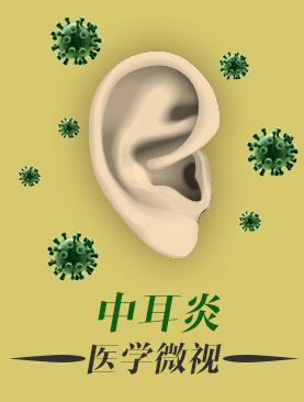 医学微视-中耳炎