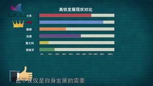 《赛老师》24集:中国高铁走出去面临哪些机遇和挑战