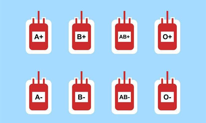 """你的血是""""熊猫血""""吗?快来了解一下关于血型的小知识"""