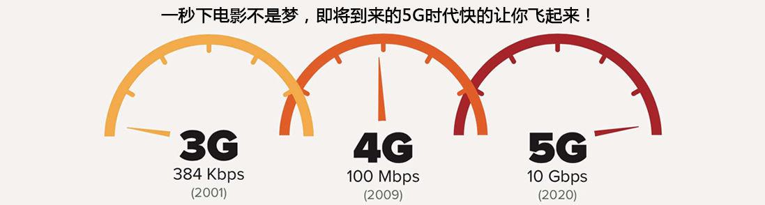 一秒下电影不是梦,即将到来的5G网速让你快得飞起来